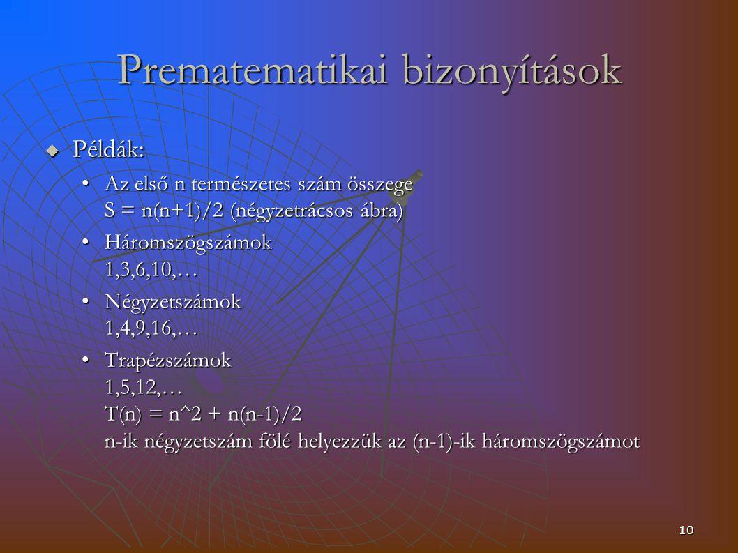 10 Prematematikai bizonyítások  Példák: Az első n természetes szám összege S = n(n+1)/2 (négyzetrácsos ábra)Az első n természetes szám összege S = n(n+1)/2 (négyzetrácsos ábra) Háromszögszámok 1,3,6,10,…Háromszögszámok 1,3,6,10,… Négyzetszámok 1,4,9,16,…Négyzetszámok 1,4,9,16,… Trapézszámok 1,5,12,… T(n) = n^2 + n(n-1)/2 n-ik négyzetszám fölé helyezzük az (n-1)-ik háromszögszámotTrapézszámok 1,5,12,… T(n) = n^2 + n(n-1)/2 n-ik négyzetszám fölé helyezzük az (n-1)-ik háromszögszámot