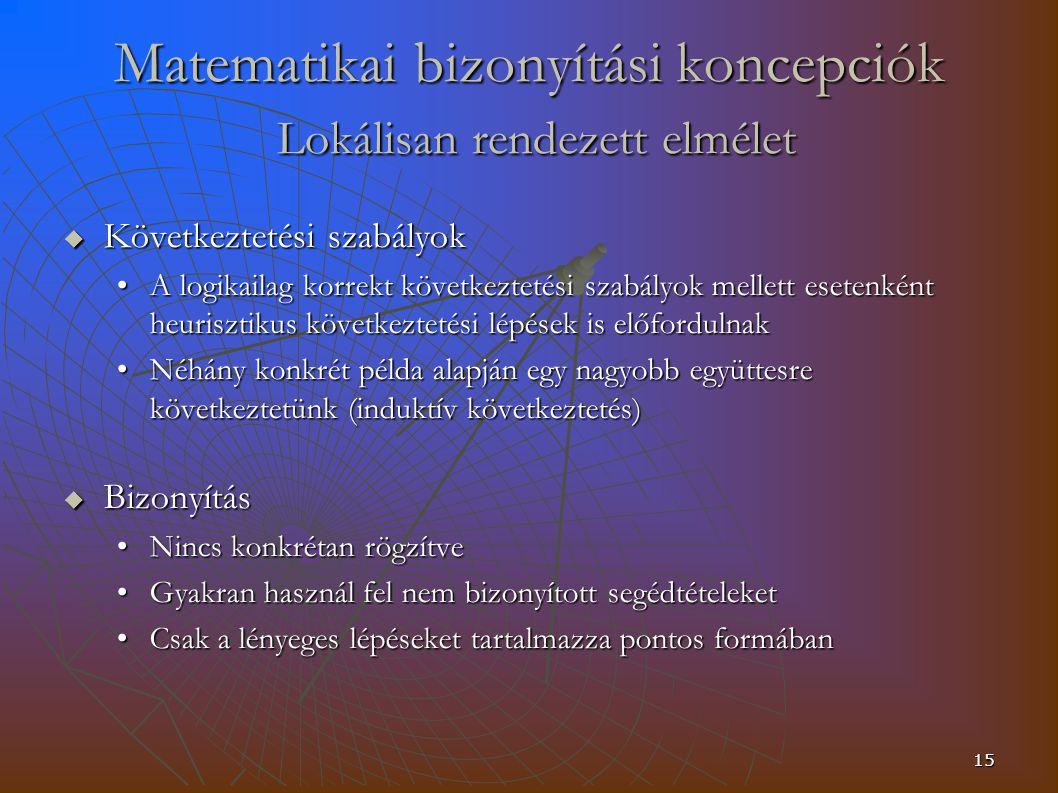 15 Matematikai bizonyítási koncepciók Lokálisan rendezett elmélet  Következtetési szabályok A logikailag korrekt következtetési szabályok mellett esetenként heurisztikus következtetési lépések is előfordulnakA logikailag korrekt következtetési szabályok mellett esetenként heurisztikus következtetési lépések is előfordulnak Néhány konkrét példa alapján egy nagyobb együttesre következtetünk (induktív következtetés)Néhány konkrét példa alapján egy nagyobb együttesre következtetünk (induktív következtetés)  Bizonyítás Nincs konkrétan rögzítveNincs konkrétan rögzítve Gyakran használ fel nem bizonyított segédtételeketGyakran használ fel nem bizonyított segédtételeket Csak a lényeges lépéseket tartalmazza pontos formábanCsak a lényeges lépéseket tartalmazza pontos formában