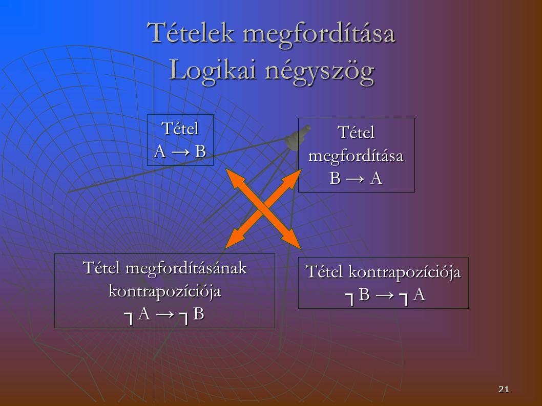 21 Tételek megfordítása Logikai négyszög Tétel A → B Tétel megfordításának kontrapozíciója ┐A → ┐B Tétel kontrapozíciója ┐B → ┐A Tétel megfordítása B → A
