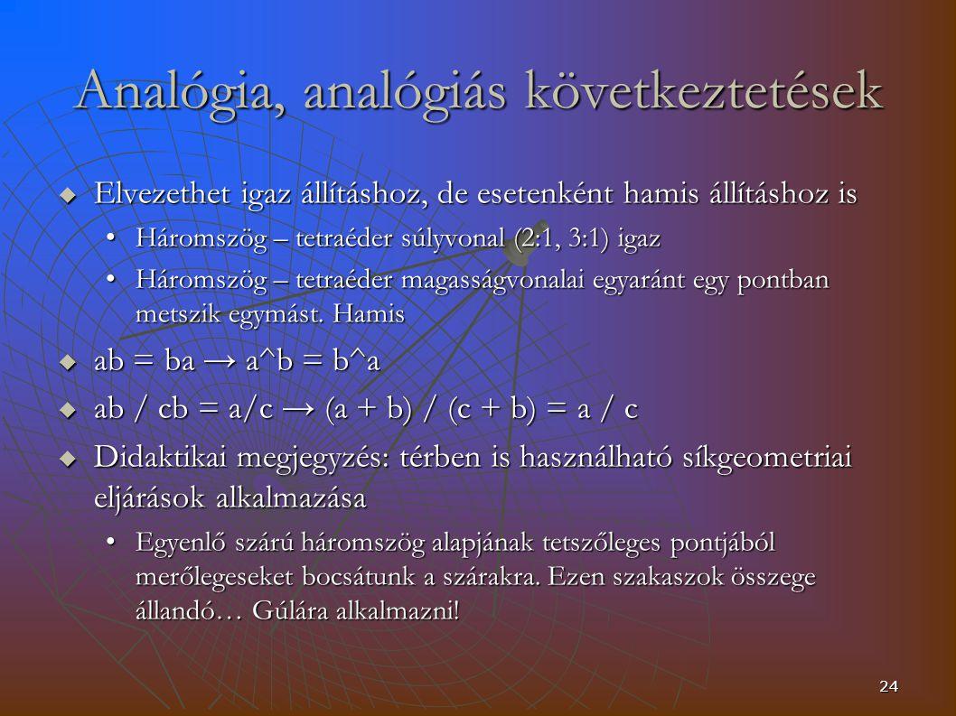 24 Analógia, analógiás következtetések  Elvezethet igaz állításhoz, de esetenként hamis állításhoz is Háromszög – tetraéder súlyvonal (2:1, 3:1) igazHáromszög – tetraéder súlyvonal (2:1, 3:1) igaz Háromszög – tetraéder magasságvonalai egyaránt egy pontban metszik egymást.