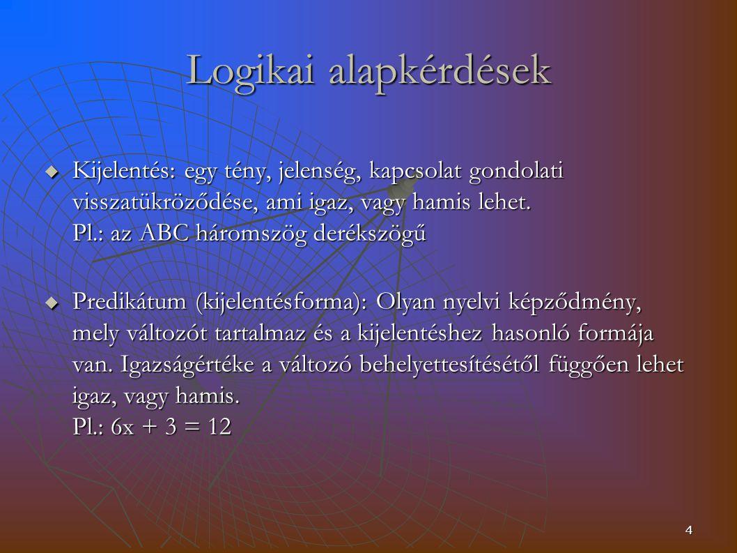 """5 Logikai alapkérdések  Műveletek kijelentések (A) és kijelentésformák között (A(x)): NegációNegáció Konjunkció (""""és )Konjunkció (""""és ) Diszjunkció (""""vagy )Diszjunkció (""""vagy ) ImplikációImplikáció EkvivalenciaEkvivalencia  Kijelentések osztályozása: Egyedi kijelentés (állítás)Egyedi kijelentés (állítás) Létezési kijelentés (létezik)Létezési kijelentés (létezik) Általános kijelentés (minden)Általános kijelentés (minden)"""