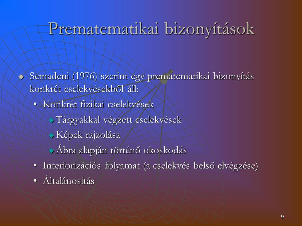 9 Prematematikai bizonyítások  Semadeni (1976) szerint egy prematematikai bizonyítás konkrét cselekvésekből áll: Konkrét fizikai cselekvésekKonkrét fizikai cselekvések  Tárgyakkal végzett cselekvések  Képek rajzolása  Ábra alapján történő okoskodás Interiorizációs folyamat (a cselekvés belső elvégzése)Interiorizációs folyamat (a cselekvés belső elvégzése) ÁltalánosításÁltalánosítás