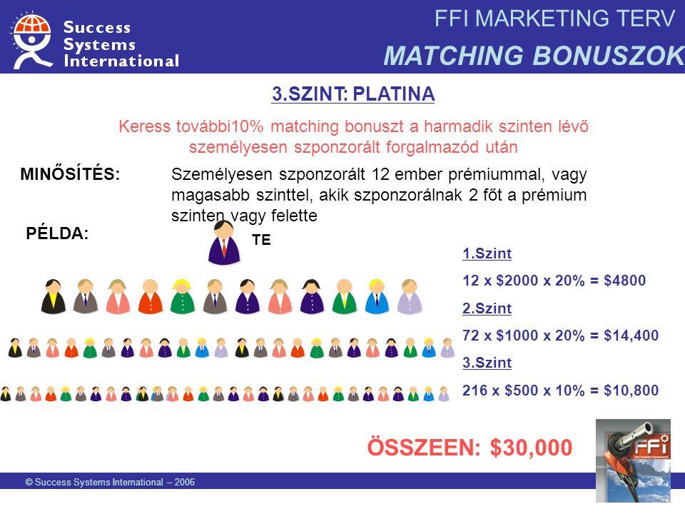 FFI MARKETING TERV MATCHING BONUSZOK © Success Systems International – 2006 3.SZINT: PLATINA Keress további10% matching bonuszt a harmadik szinten lév