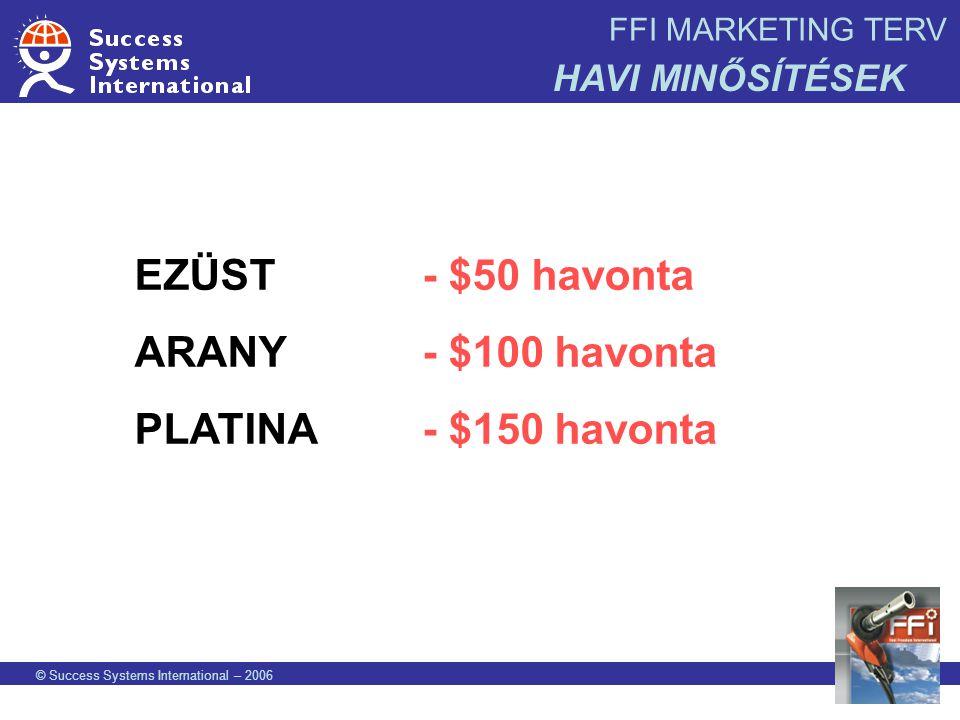 © Success Systems International – 2006 FFI MARKETING TERV HAVI MINŐSÍTÉSEK EZÜST - $50 havonta ARANY - $100 havonta PLATINA - $150 havonta