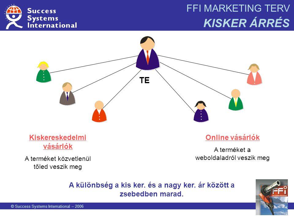 TE Kiskereskedelmi vásárlók A terméket közvetlenül tőled veszik meg Online vásárlók A terméket a weboldaladról veszik meg A különbség a kis ker. és a