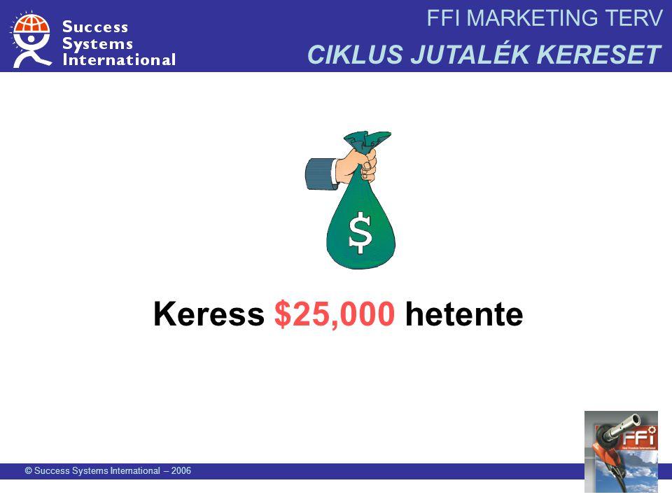 Keress $25,000 hetente FFI MARKETING TERV CIKLUS JUTALÉK KERESET © Success Systems International – 2006