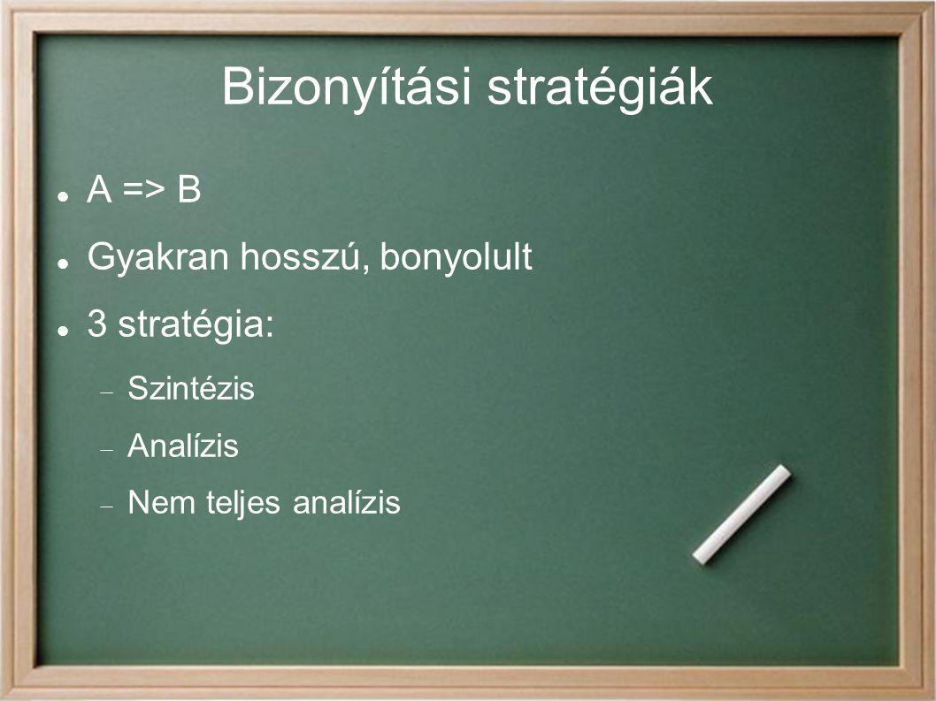 Bizonyítási stratégiák A => B Gyakran hosszú, bonyolult 3 stratégia:  Szintézis  Analízis  Nem teljes analízis
