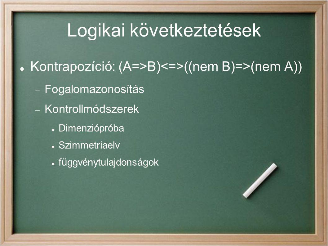 Logikai következtetések Kontrapozíció: (A=>B) ((nem B)=>(nem A))  Fogalomazonosítás  Kontrollmódszerek Dimenziópróba Szimmetriaelv függvénytulajdonságok