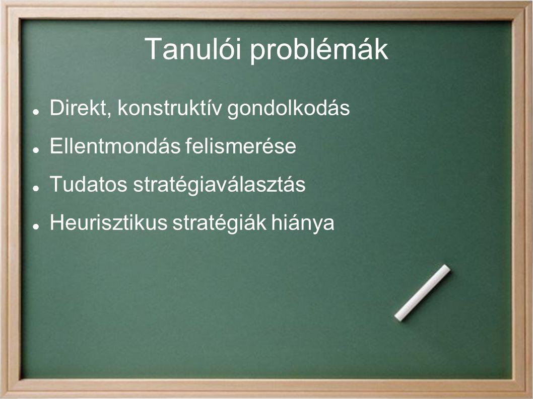 Tanulói problémák Direkt, konstruktív gondolkodás Ellentmondás felismerése Tudatos stratégiaválasztás Heurisztikus stratégiák hiánya