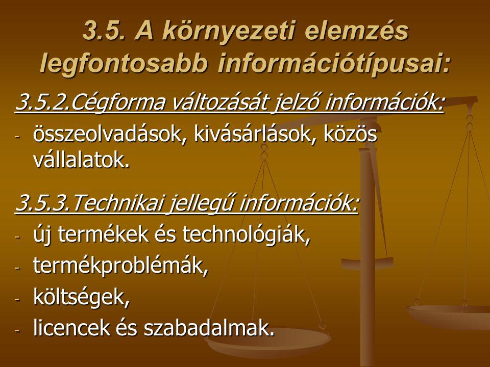 3.5.2.Cégforma változását jelző információk: - összeolvadások, kivásárlások, közös vállalatok.