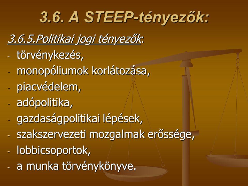 3.6.5.Politikai jogi tényezők: - törvénykezés, - monopóliumok korlátozása, - piacvédelem, - adópolitika, - gazdaságpolitikai lépések, - szakszervezeti mozgalmak erőssége, - lobbicsoportok, - a munka törvénykönyve.