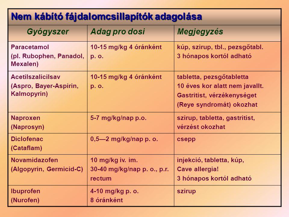 Nem kábító fájdalomcsillapítók adagolása GyógyszerAdag pro dosiMegjegyzés Paracetamol (pl. Rubophen, Panadol, Mexalen) 10-15 mg/kg 4 óránként p. o. kú