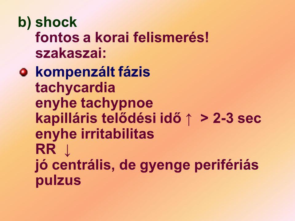 b) shock fontos a korai felismerés! szakaszai: kompenzált fázis tachycardia enyhe tachypnoe kapilláris telődési idő ↑ > 2-3 sec enyhe irritabilitas RR