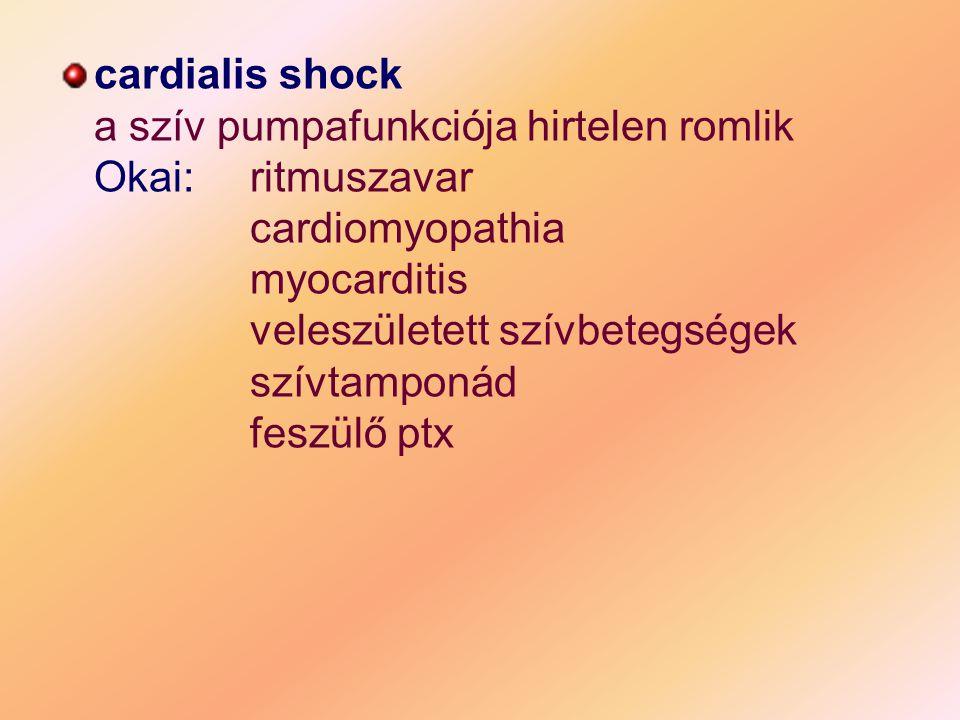 cardialis shock a szív pumpafunkciója hirtelen romlik Okai:ritmuszavar cardiomyopathia myocarditis veleszületett szívbetegségek szívtamponád feszülő p