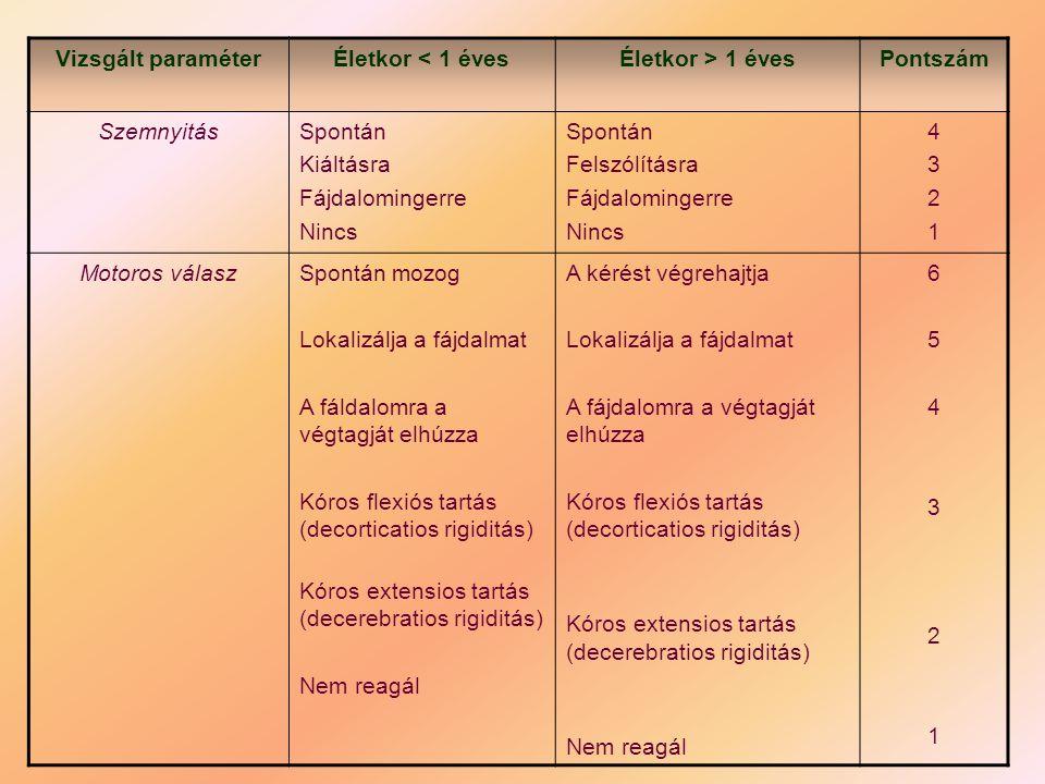 therapia: shock fektetés légútbiztosítás, O 2 vénabiztosítás, ha lehet kettő cristalloid inf.