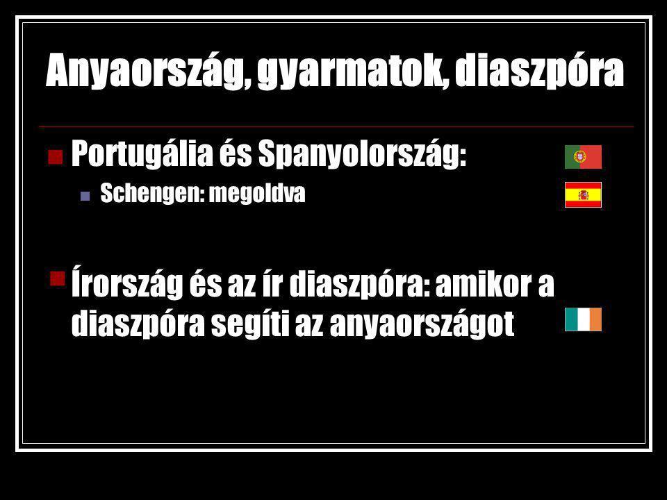 Anyaország, gyarmatok, diaszpóra Portugália és Spanyolország: Schengen: megoldva  Írország és az ír diaszpóra: amikor a diaszpóra segíti az anyaországot