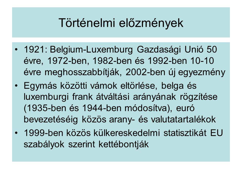 Történelmi előzmények 1921: Belgium-Luxemburg Gazdasági Unió 50 évre, 1972-ben, 1982-ben és 1992-ben 10-10 évre meghosszabbítják, 2002-ben új egyezmény Egymás közötti vámok eltörlése, belga és luxemburgi frank átváltási arányának rögzítése (1935-ben és 1944-ben módosítva), euró bevezetéséig közös arany- és valutatartalékok 1999-ben közös külkereskedelmi statisztikát EU szabályok szerint kettébontják