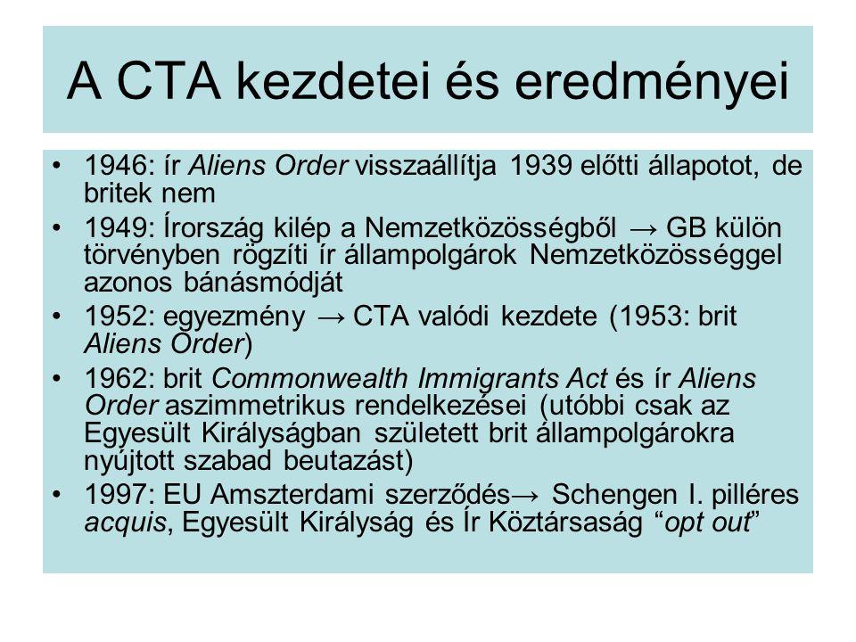A CTA kezdetei és eredményei 1946: ír Aliens Order visszaállítja 1939 előtti állapotot, de britek nem 1949: Írország kilép a Nemzetközösségből → GB külön törvényben rögzíti ír állampolgárok Nemzetközösséggel azonos bánásmódját 1952: egyezmény → CTA valódi kezdete (1953: brit Aliens Order) 1962: brit Commonwealth Immigrants Act és ír Aliens Order aszimmetrikus rendelkezései (utóbbi csak az Egyesült Királyságban született brit állampolgárokra nyújtott szabad beutazást) 1997: EU Amszterdami szerződés→ Schengen I.