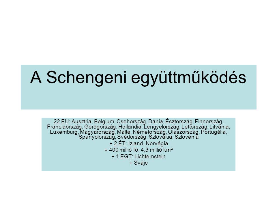 A Schengeni együttműködés 22 EU: Ausztria, Belgium, Csehország, Dánia, Észtország, Finnország, Franciaország, Görögország, Hollandia, Lengyelország, Lettország, Litvánia, Luxemburg, Magyarország, Málta, Németország, Olaszország, Portugália, Spanyolország, Svédország, Szlovákia, Szlovénia + 2 ÉT: Izland, Norvégia = 400 millió fő: 4,3 millió km² + 1 EGT: Lichtemstein + Svájc