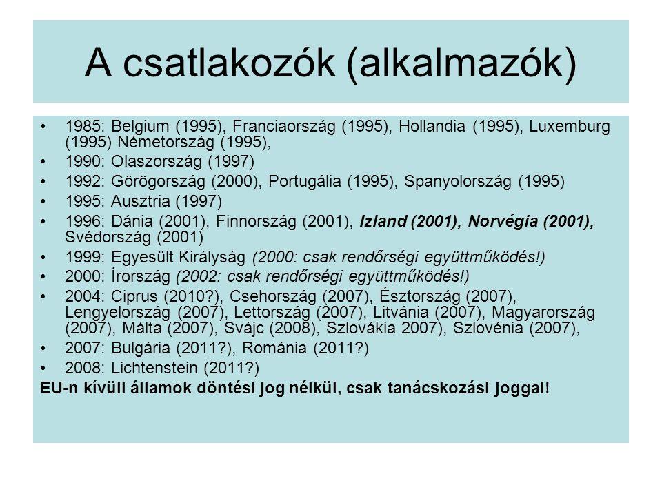 A csatlakozók (alkalmazók) 1985: Belgium (1995), Franciaország (1995), Hollandia (1995), Luxemburg (1995) Németország (1995), 1990: Olaszország (1997) 1992: Görögország (2000), Portugália (1995), Spanyolország (1995) 1995: Ausztria (1997) 1996: Dánia (2001), Finnország (2001), Izland (2001), Norvégia (2001), Svédország (2001) 1999: Egyesült Királyság (2000: csak rendőrségi együttműködés!) 2000: Írország (2002: csak rendőrségi együttműködés!) 2004: Ciprus (2010?), Csehország (2007), Észtország (2007), Lengyelország (2007), Lettország (2007), Litvánia (2007), Magyarország (2007), Málta (2007), Svájc (2008), Szlovákia 2007), Szlovénia (2007), 2007: Bulgária (2011?), Románia (2011?) 2008: Lichtenstein (2011?) EU-n kívüli államok döntési jog nélkül, csak tanácskozási joggal!