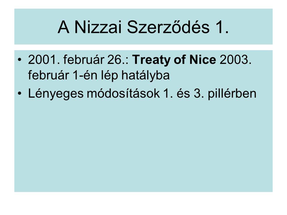 A Nizzai Szerződés 1.2001. február 26.: Treaty of Nice 2003.