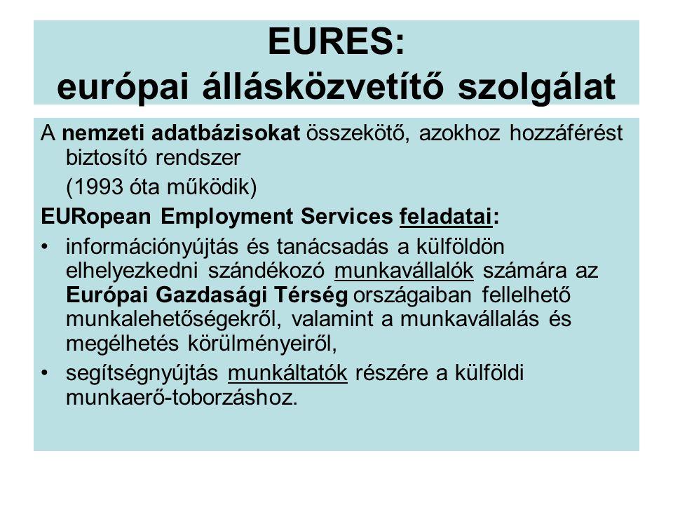 EURES: európai állásközvetítő szolgálat A nemzeti adatbázisokat összekötő, azokhoz hozzáférést biztosító rendszer (1993 óta működik) EURopean Employment Services feladatai: információnyújtás és tanácsadás a külföldön elhelyezkedni szándékozó munkavállalók számára az Európai Gazdasági Térség országaiban fellelhető munkalehetőségekről, valamint a munkavállalás és megélhetés körülményeiről, segítségnyújtás munkáltatók részére a külföldi munkaerő-toborzáshoz.