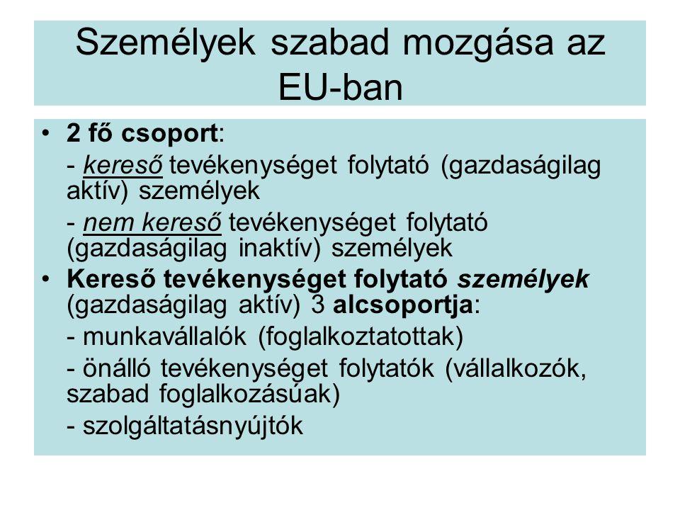 Személyek szabad mozgása az EU-ban 2 fő csoport: - kereső tevékenységet folytató (gazdaságilag aktív) személyek - nem kereső tevékenységet folytató (gazdaságilag inaktív) személyek Kereső tevékenységet folytató személyek (gazdaságilag aktív) 3 alcsoportja: - munkavállalók (foglalkoztatottak) - önálló tevékenységet folytatók (vállalkozók, szabad foglalkozásúak) - szolgáltatásnyújtók