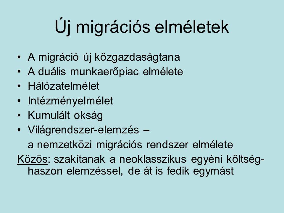 Új migrációs elméletek A migráció új közgazdaságtana A duális munkaerőpiac elmélete Hálózatelmélet Intézményelmélet Kumulált okság Világrendszer-elemzés – a nemzetközi migrációs rendszer elmélete Közös: szakítanak a neoklasszikus egyéni költség- haszon elemzéssel, de át is fedik egymást