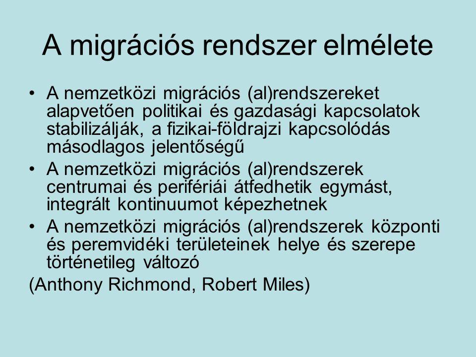 A migrációs rendszer elmélete A nemzetközi migrációs (al)rendszereket alapvetően politikai és gazdasági kapcsolatok stabilizálják, a fizikai-földrajzi kapcsolódás másodlagos jelentőségű A nemzetközi migrációs (al)rendszerek centrumai és perifériái átfedhetik egymást, integrált kontinuumot képezhetnek A nemzetközi migrációs (al)rendszerek központi és peremvidéki területeinek helye és szerepe történetileg változó (Anthony Richmond, Robert Miles)