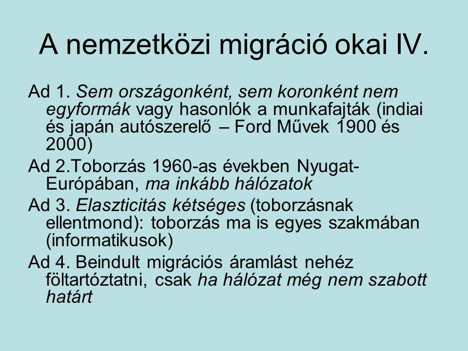 A nemzetközi migráció okai IV.Ad 1.