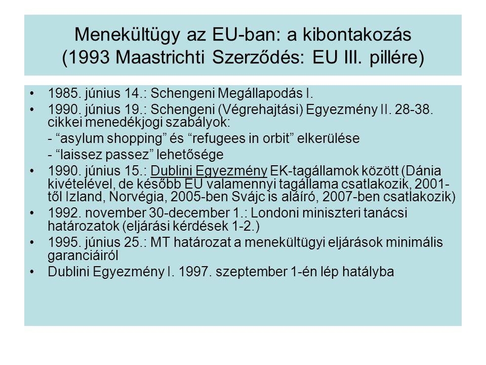 Menekültügy az EU-ban: a kibontakozás (1993 Maastrichti Szerződés: EU III.