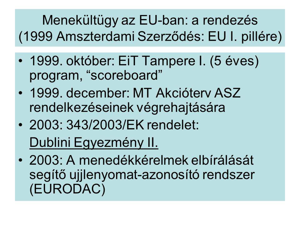 Menekültügy az EU-ban: a rendezés (1999 Amszterdami Szerződés: EU I.