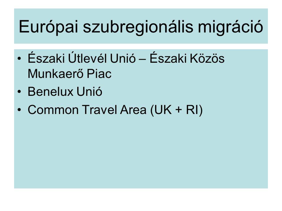 Európai szubregionális migráció Északi Útlevél Unió – Északi Közös Munkaerő Piac Benelux Unió Common Travel Area (UK + RI)