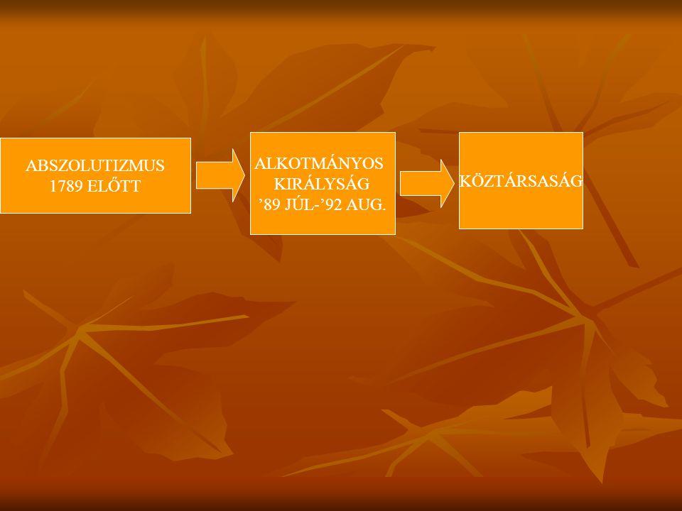 ABSZOLUTIZMUS 1789 ELŐTT ALKOTMÁNYOS KIRÁLYSÁG '89 JÚL-'92 AUG. KÖZTÁRSASÁG