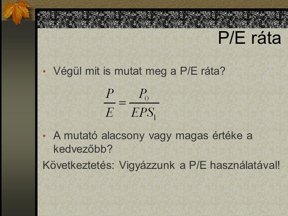 P/E ráta Végül mit is mutat meg a P/E ráta? A mutató alacsony vagy magas értéke a kedvezőbb? Következtetés: Vigyázzunk a P/E használatával!