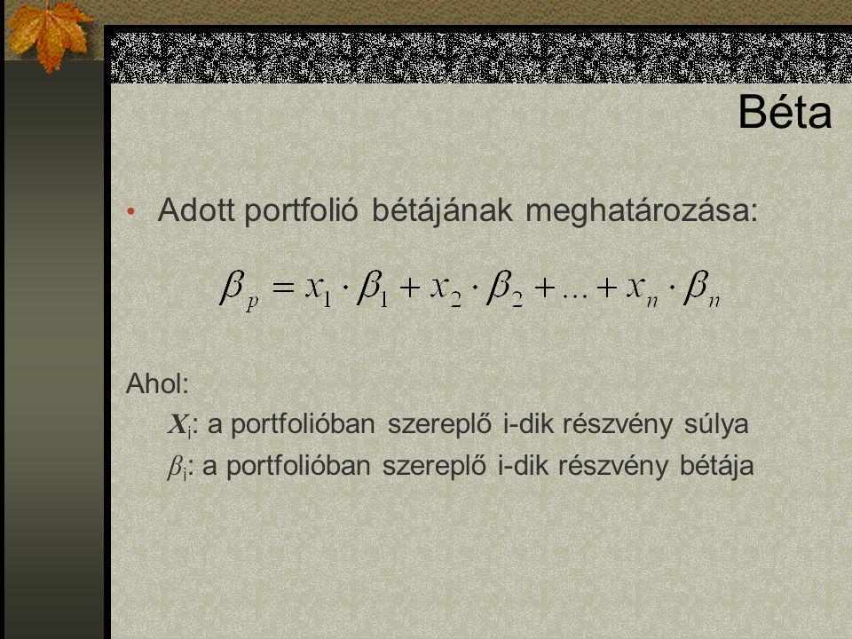 Béta Adott portfolió bétájának meghatározása: Ahol: X i : a portfolióban szereplő i-dik részvény súlya β i : a portfolióban szereplő i-dik részvény bé