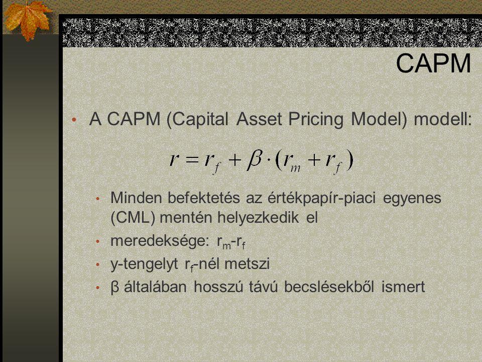 CAPM A CAPM (Capital Asset Pricing Model) modell: Minden befektetés az értékpapír-piaci egyenes (CML) mentén helyezkedik el meredeksége: r m -r f y-te