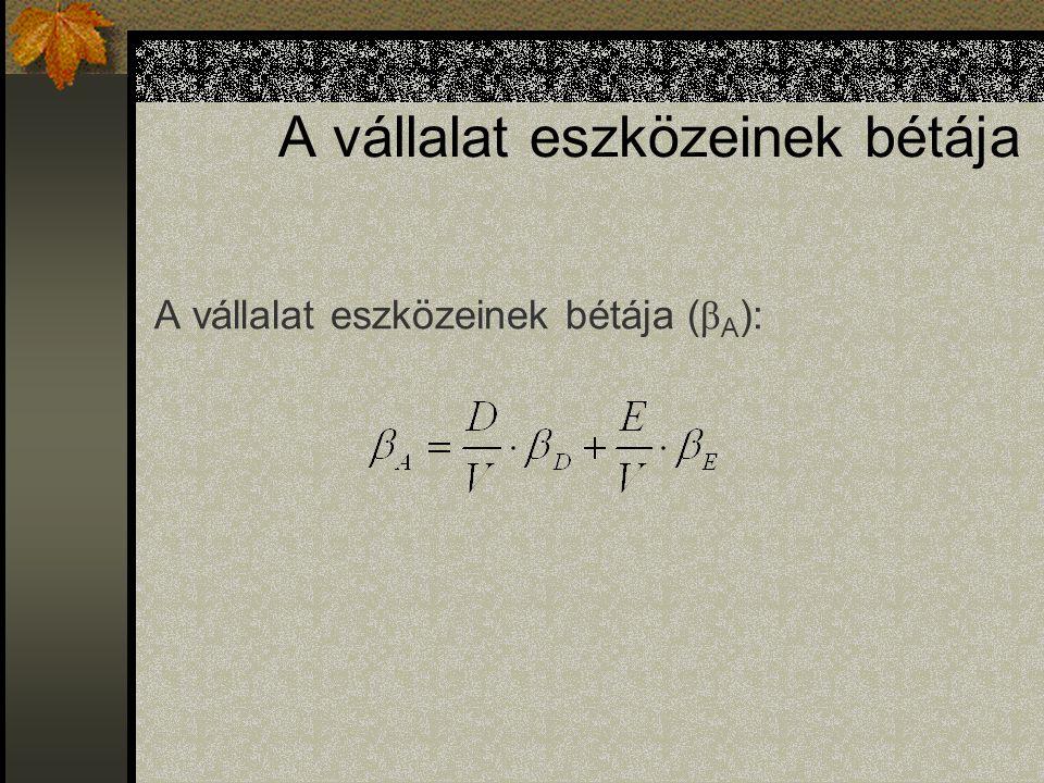 A vállalat eszközeinek bétája A vállalat eszközeinek bétája ( β A ):