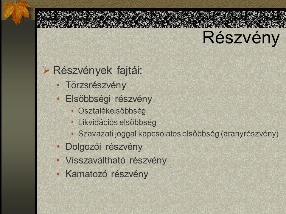 Részvény Napi Gazdaság 2002. augusztus 1-i számában található adatok P(0) EPS DIV