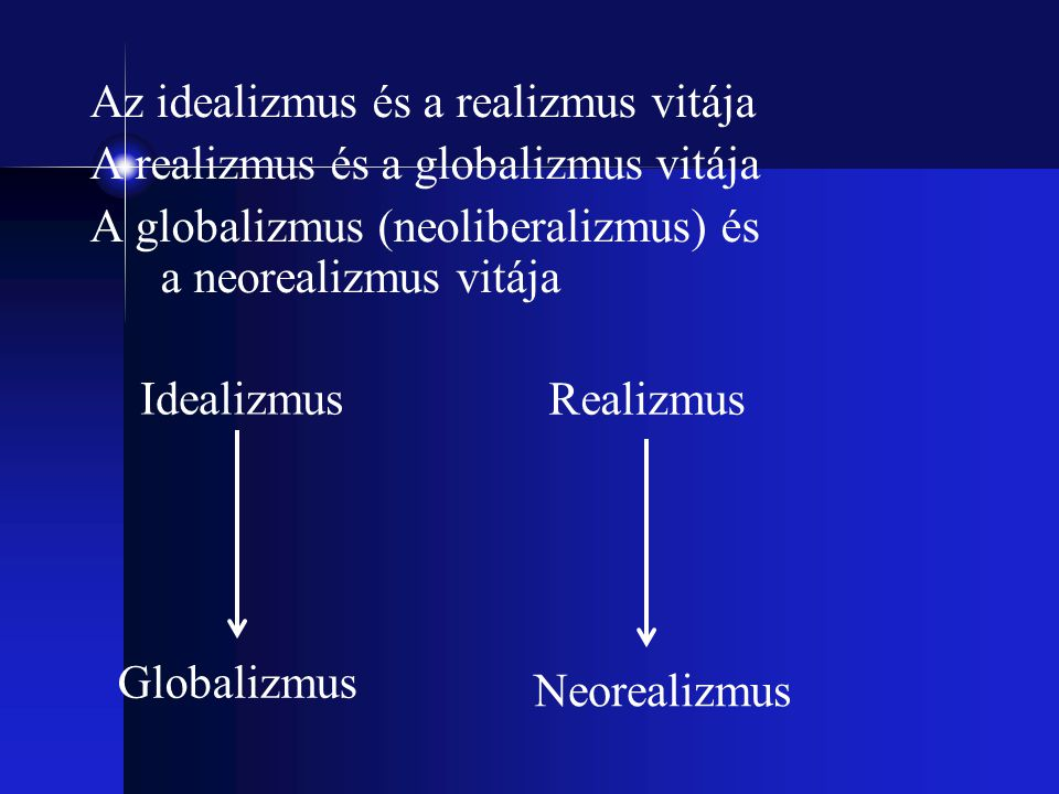 Az idealizmus és a realizmus vitája A realizmus és a globalizmus vitája A globalizmus (neoliberalizmus) és a neorealizmus vitája Realizmus Globalizmus