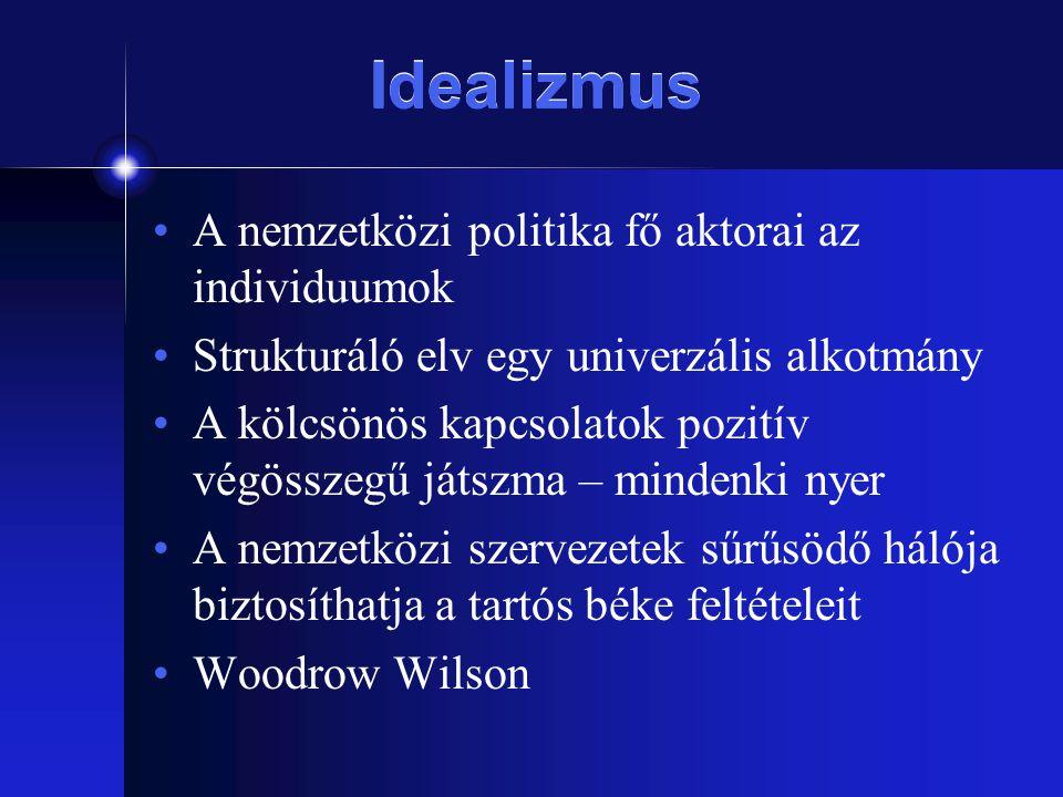 Idealizmus A nemzetközi politika fő aktorai az individuumok Strukturáló elv egy univerzális alkotmány A kölcsönös kapcsolatok pozitív végösszegű játsz