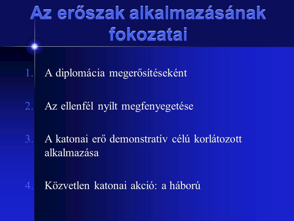 Az erőszak alkalmazásának fokozatai 1.A diplomácia megerősítéseként 2.Az ellenfél nyílt megfenyegetése 3.A katonai erő demonstratív célú korlátozott a