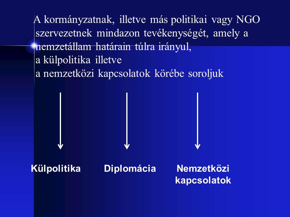 Idealizmus A nemzetközi politika fő aktorai az individuumok Strukturáló elv egy univerzális alkotmány A kölcsönös kapcsolatok pozitív végösszegű játszma – mindenki nyer A nemzetközi szervezetek sűrűsödő hálója biztosíthatja a tartós béke feltételeit Woodrow Wilson