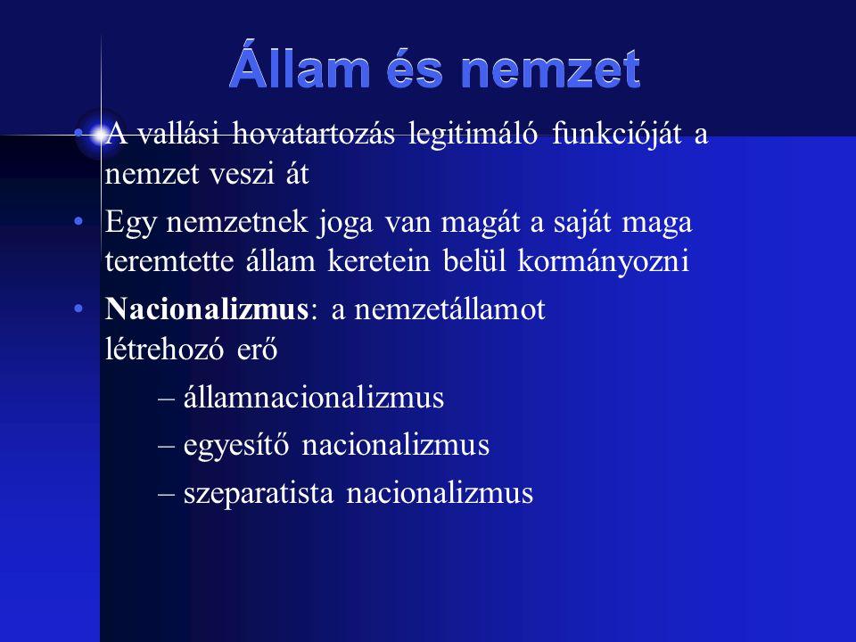 Állam és nemzet A vallási hovatartozás legitimáló funkcióját a nemzet veszi át Egy nemzetnek joga van magát a saját maga teremtette állam keretein bel