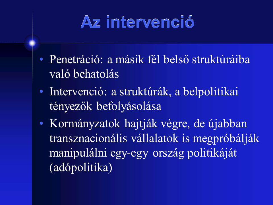 Az intervenció Penetráció: a másik fél belső struktúráiba való behatolás Intervenció: a struktúrák, a belpolitikai tényezők befolyásolása Kormányzatok