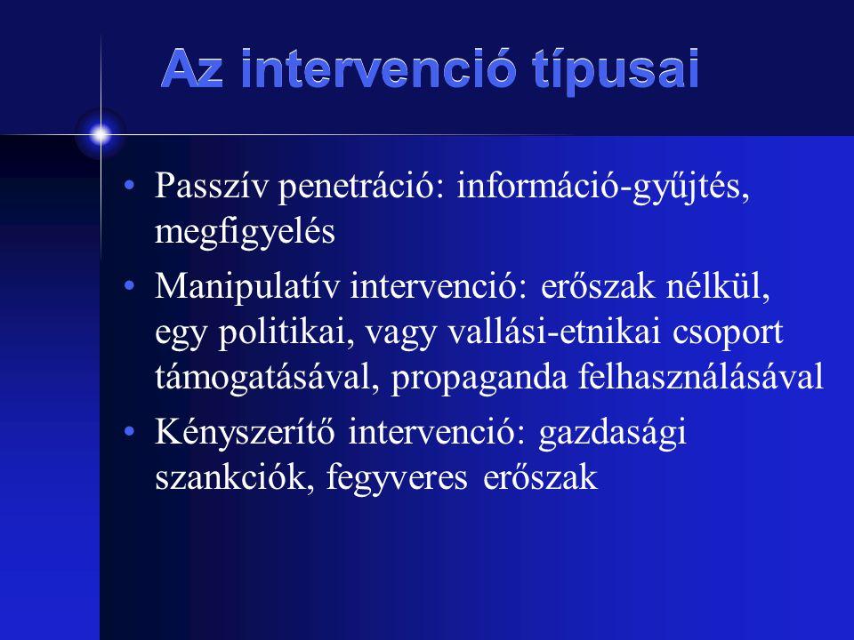 Az intervenció típusai Passzív penetráció: információ-gyűjtés, megfigyelés Manipulatív intervenció: erőszak nélkül, egy politikai, vagy vallási-etnika
