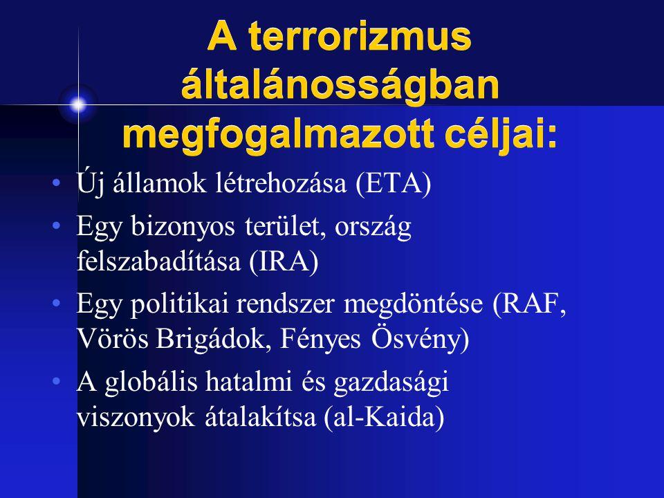 A terrorizmus általánosságban megfogalmazott céljai: Új államok létrehozása (ETA) Egy bizonyos terület, ország felszabadítása (IRA) Egy politikai rend