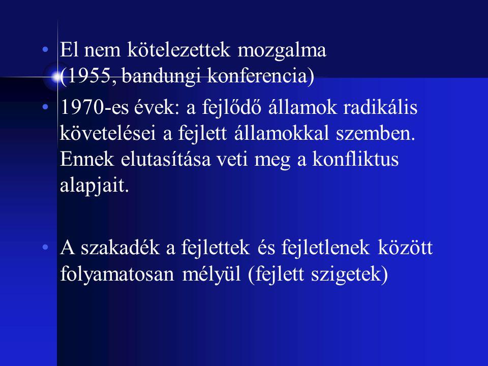 El nem kötelezettek mozgalma (1955, bandungi konferencia) 1970-es évek: a fejlődő államok radikális követelései a fejlett államokkal szemben. Ennek el