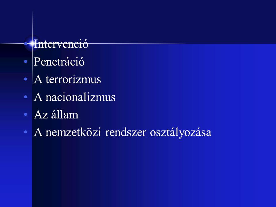 Intervenció Penetráció A terrorizmus A nacionalizmus Az állam A nemzetközi rendszer osztályozása