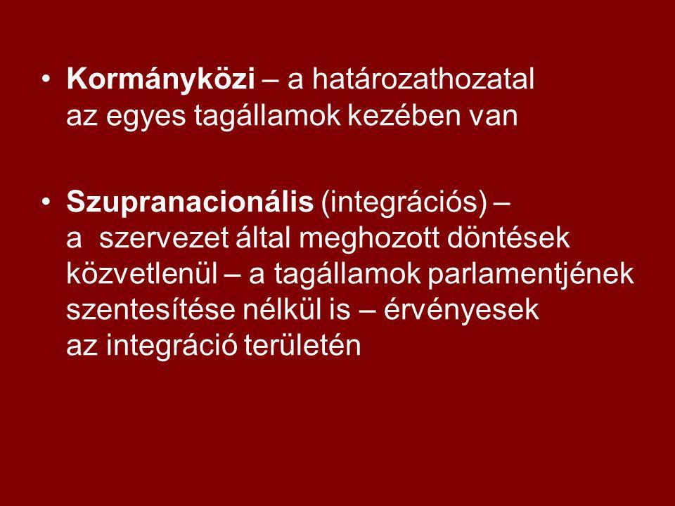 Kormányközi – a határozathozatal az egyes tagállamok kezében van Szupranacionális (integrációs) – a szervezet által meghozott döntések közvetlenül – a tagállamok parlamentjének szentesítése nélkül is – érvényesek az integráció területén